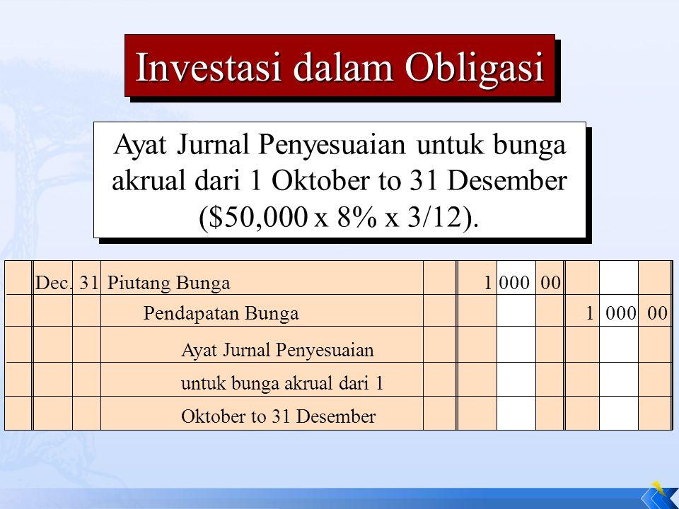 Hutang Obligasi Dan Investasi Dalam Obligasi Ppt Download