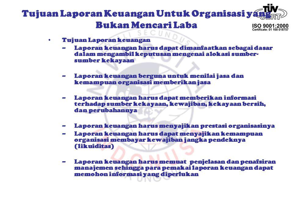 Analisa Laporan Keuangan Contoh Kinerja Menurun Akuntansi Keuangan Umkm