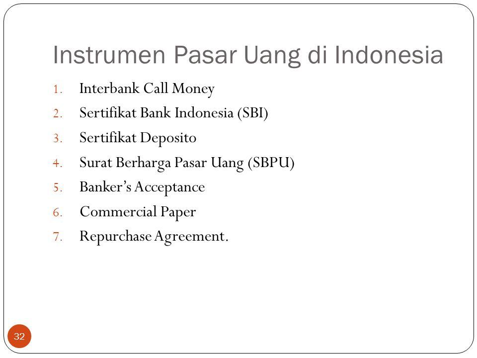 Pasar Modal Dan Pasar Uang Ppt Download