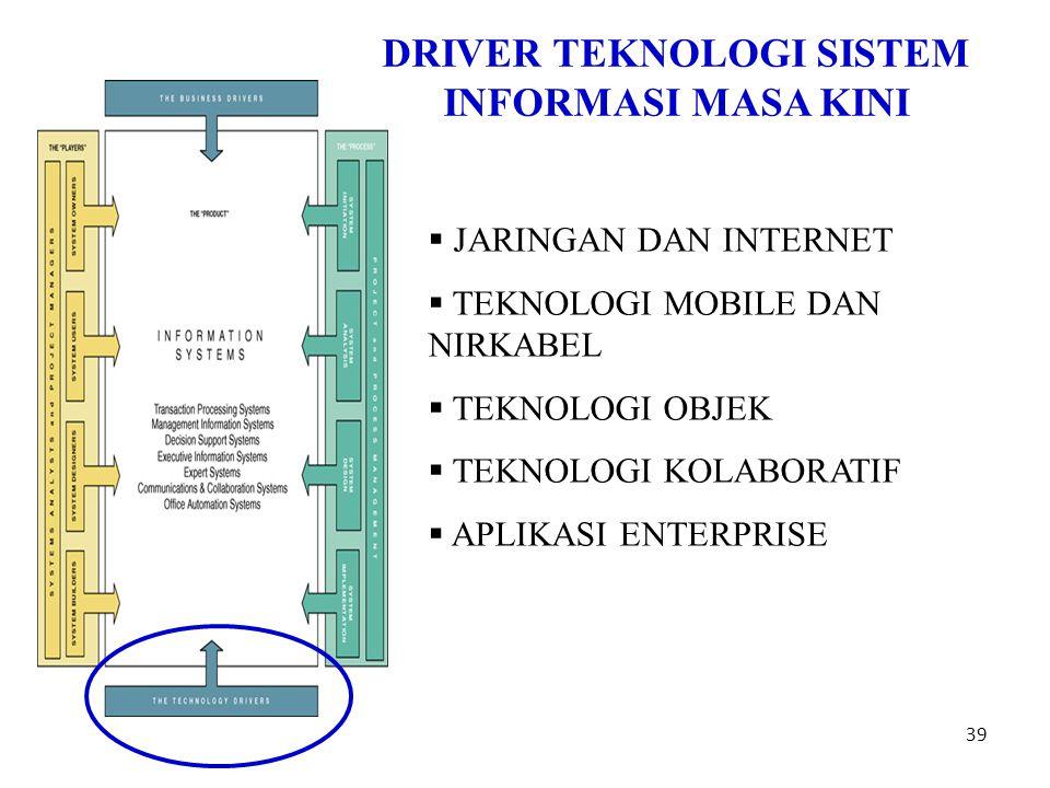 PEMAIN DRIVER BISNIS DRIVER TEKNOLOGI PROSES YG DIGUNAKAN - ppt download 04411dfa2c7