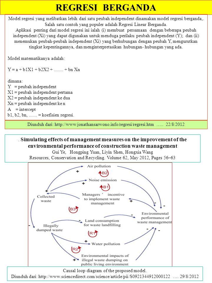 Diabstraksikan oleh smnolppsub agst ppt download regresi berganda model regresi yang melibatkan lebih dari satu peubah independent dinamakan model regresi berganda ccuart Images