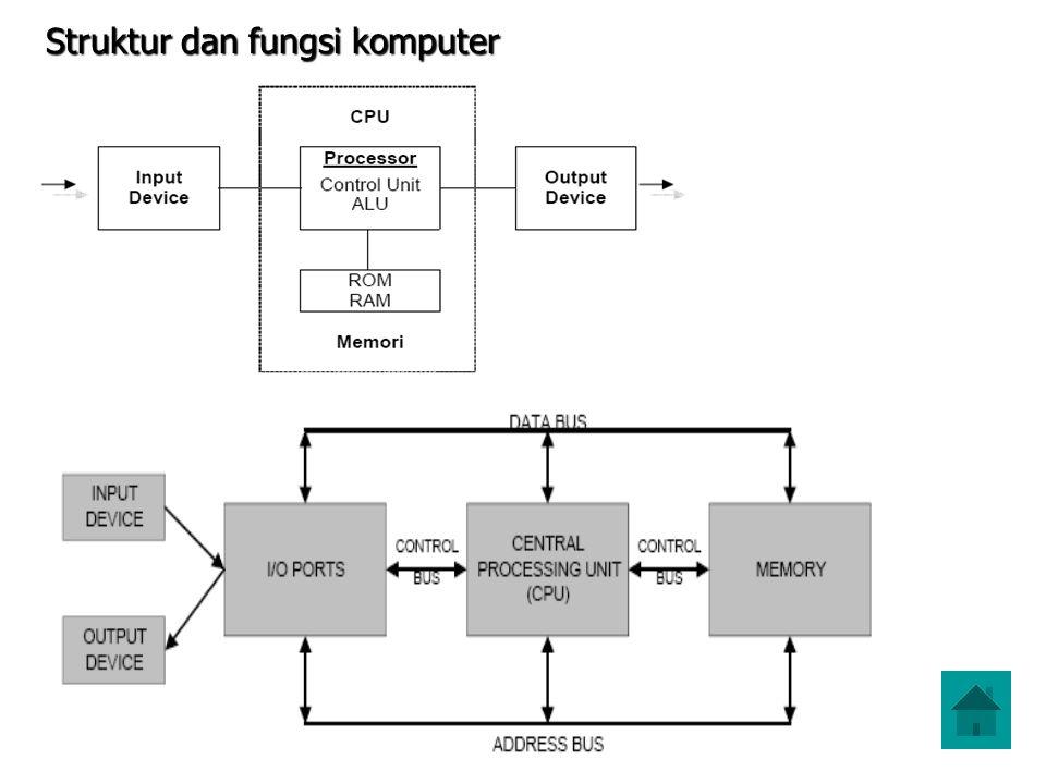 Organisasi arsitektur komputer ppt download 8 struktur dan fungsi komputer ccuart Image collections