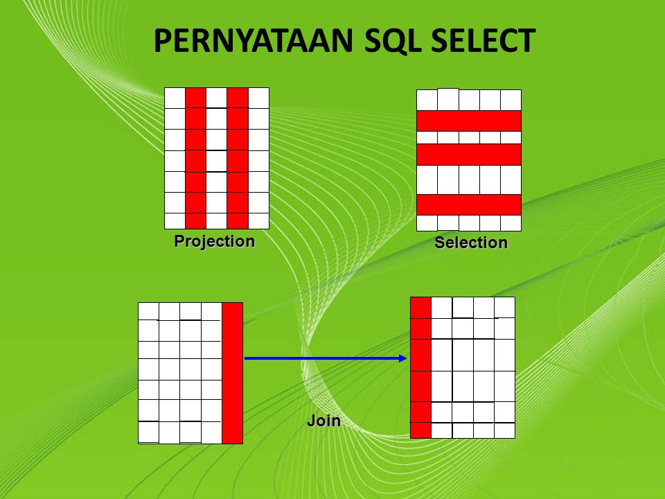 PERNYATAAN SQL SELECT Projection Selection Join Powerpoint Templates