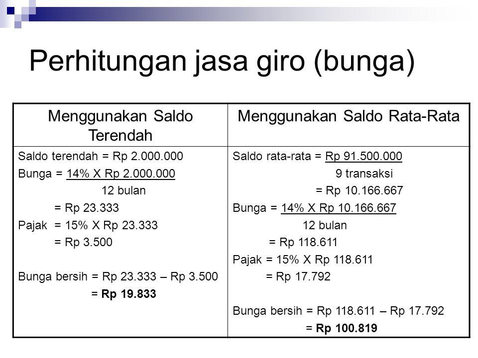 Manajemen Perbankan Manajemen Dana Bank 4 Bab Ppt Download