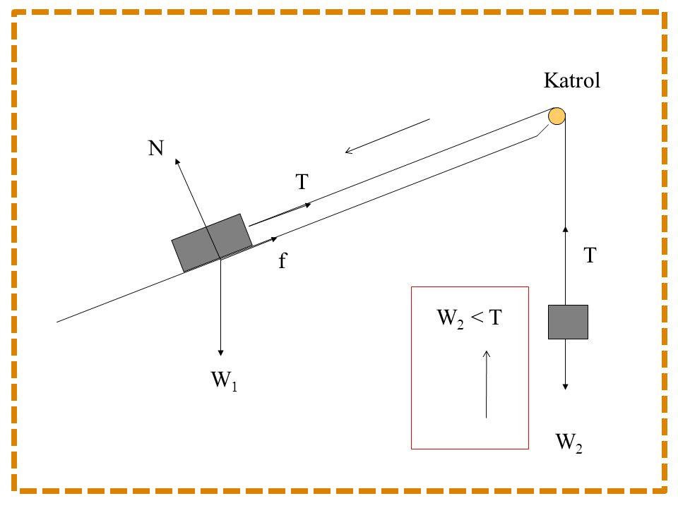 Gerak lurus hukum hukum newton tentang gerak menjelaskan mekanisme 34 katrol n t t f w2 t w1 w2 ccuart Image collections