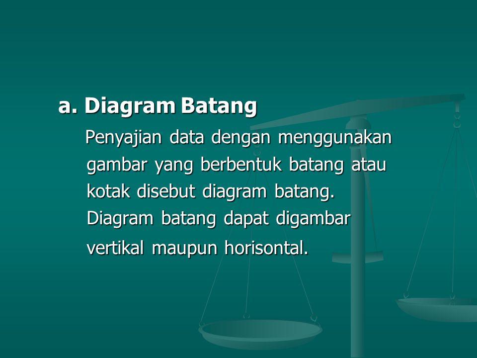 Penyajian data ppt download 2 penyajian data dengan menggunakan a diagram batang ccuart Choice Image