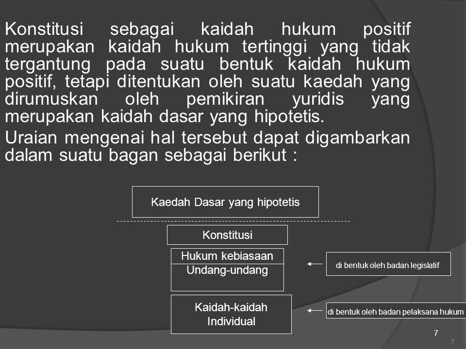 Kaedah Hukum Ppt Download
