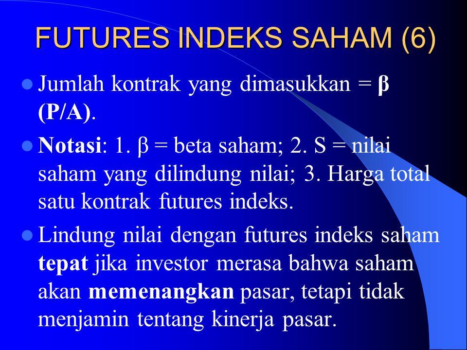 lindung nilai dengan opsi indeks saham