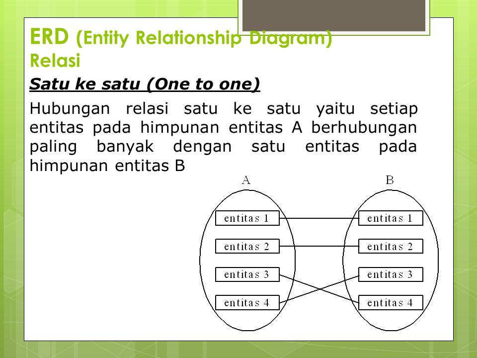 Erd entity relationship diagram relasi ppt download erd entity relationship diagram relasi ccuart Images