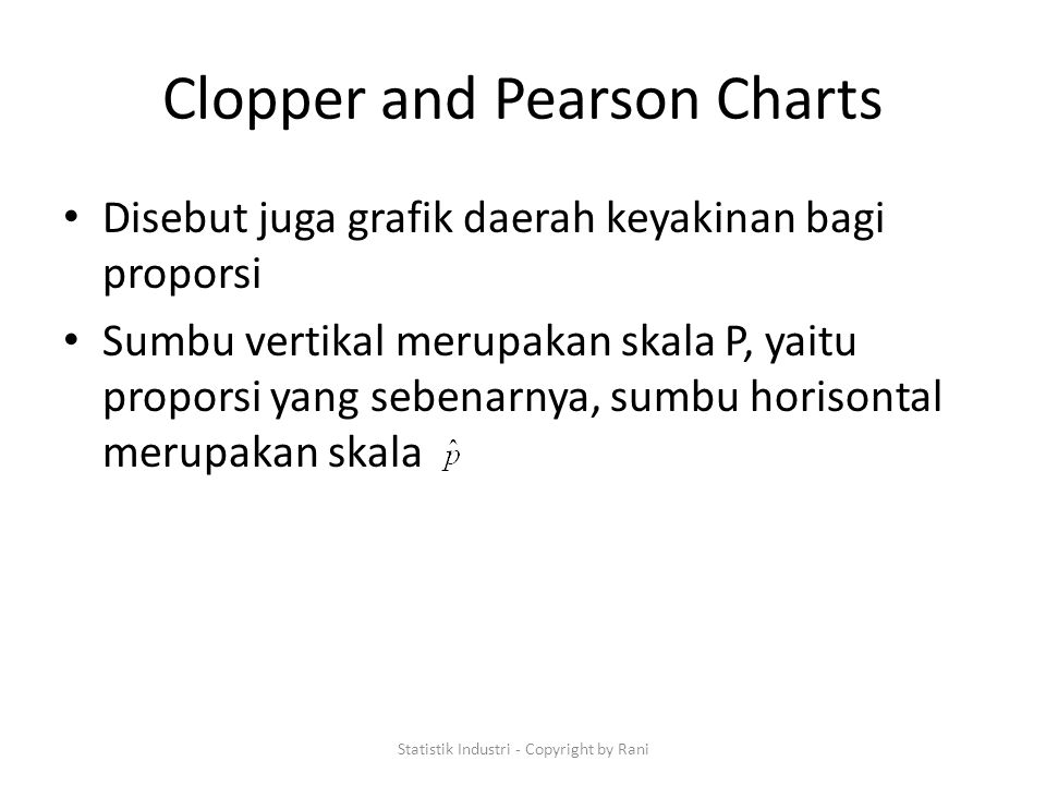 Clopper and Pearson Charts