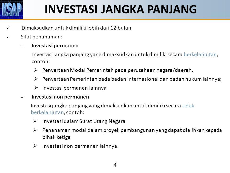 Psap No 06 Akuntansi Investasi Ppt Download