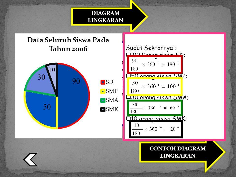 Universitas muhammadiyah surakarta ppt download contoh diagram lingkaran ccuart Images
