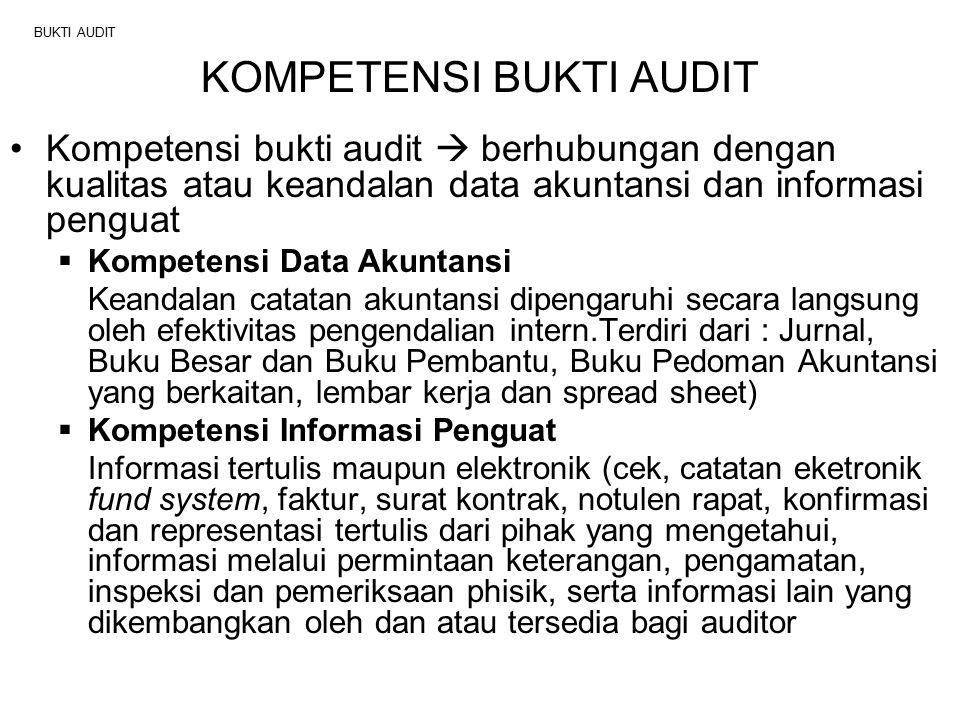 Bukti Audit Audit Evidence Ppt Download