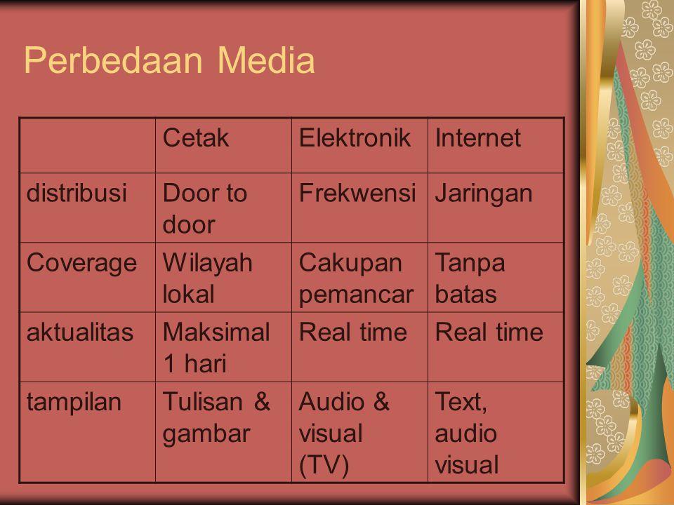 Sistem Dan Karakteristik Media Ppt Download
