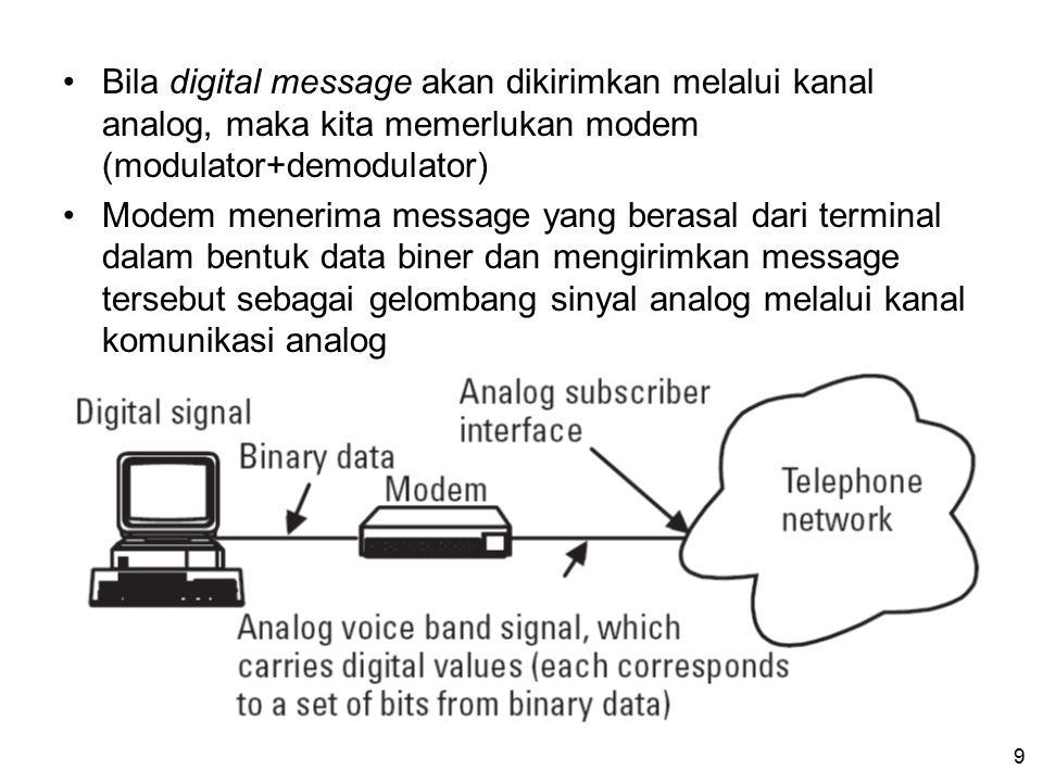 sinyal komunikasi biner apakah kesetiaan menawarkan perdagangan forex