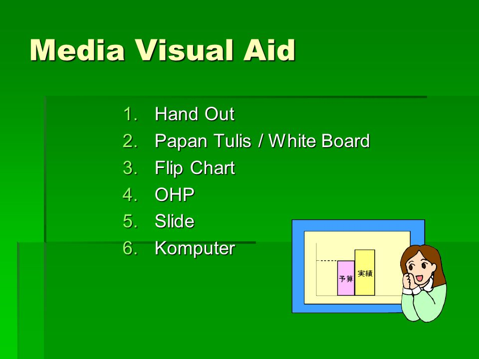 Media Visual Aid Hand Out Papan Tulis / White Board Flip Chart OHP