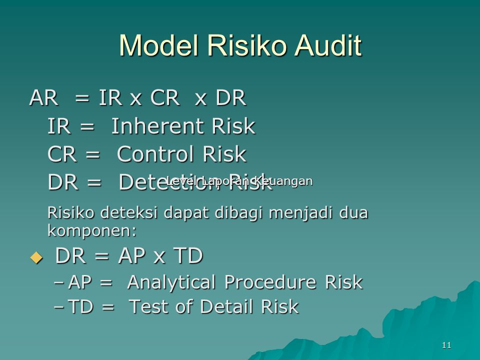 Model Risiko Audit AR = IR x CR x DR IR = Inherent Risk