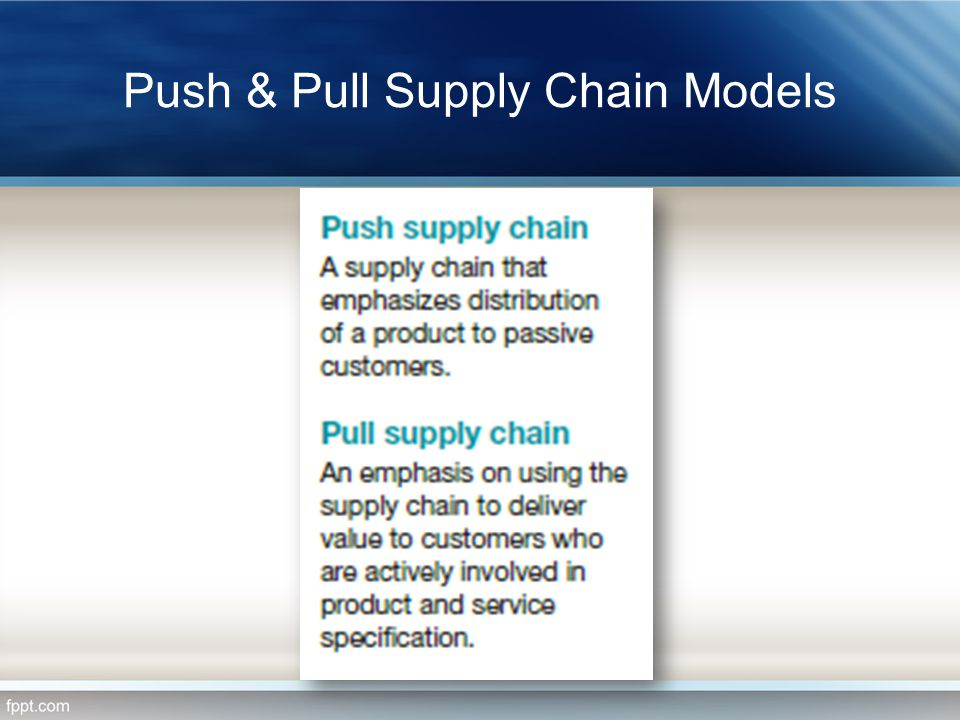 Push & Pull Supply Chain Models