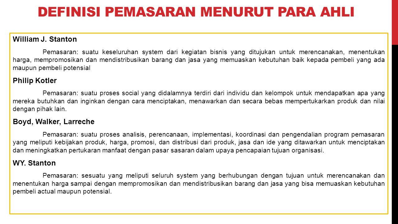 Pemasaran Online Siti Abriyani S Pd Ppt Download