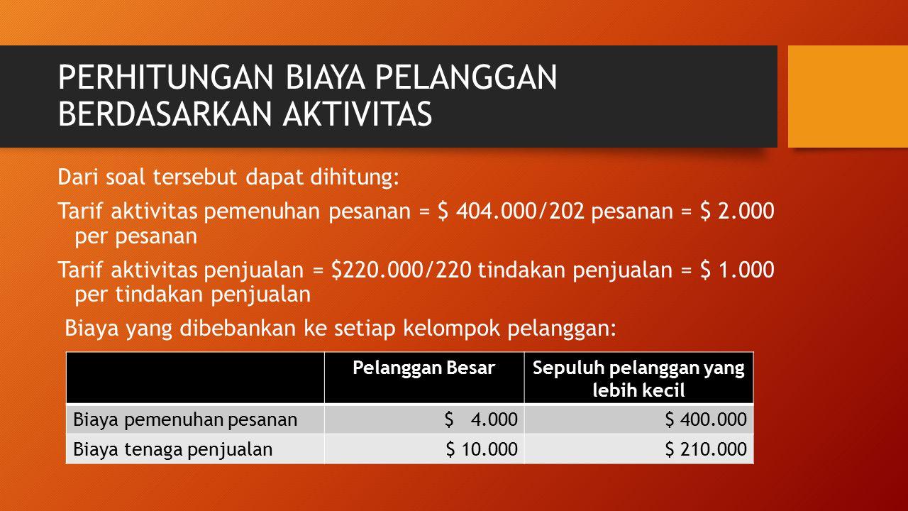 Contoh Soal Perhitungan Biaya Berdasarkan Aktivitas Berbagi Contoh Soal