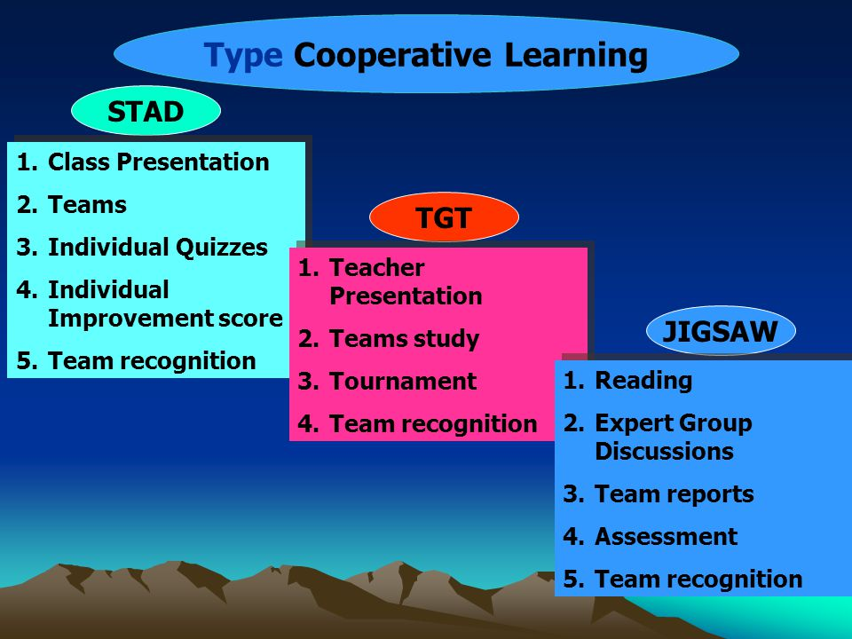 Type Cooperative Learning