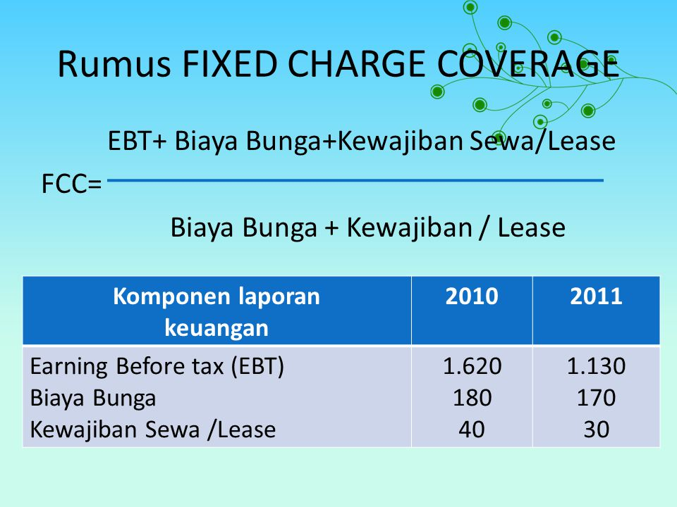 Rumus FIXED CHARGE COVERAGE
