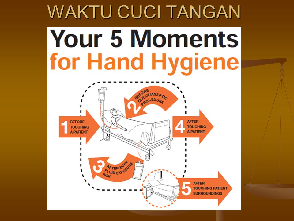 Hand Hygiene Nabhani S Pd S Kep M Kes Ppt Download