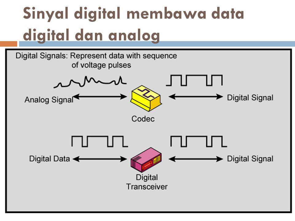 Komunikasi Data St014 Transmisi Data Analog Digital Ppt Download