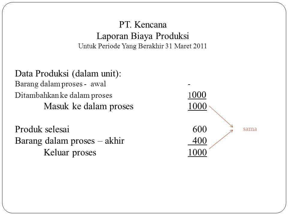 Metode Harga Pokok Proses Produk Diolah Di 1 Departemen Ppt Download