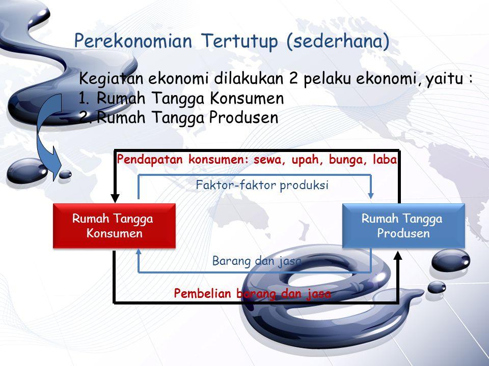 Pelaku ekonomi pertemuan ppt download 19 pendapatan ccuart Image collections