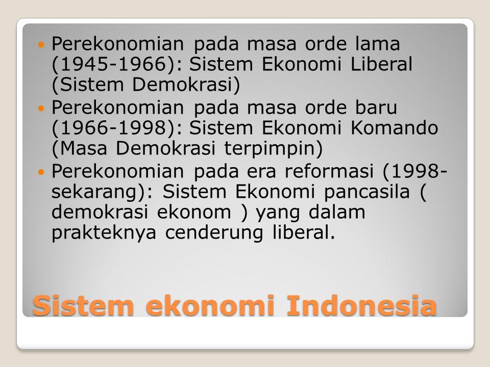 Perkembangan Ekonomi Indonesia Ppt Download