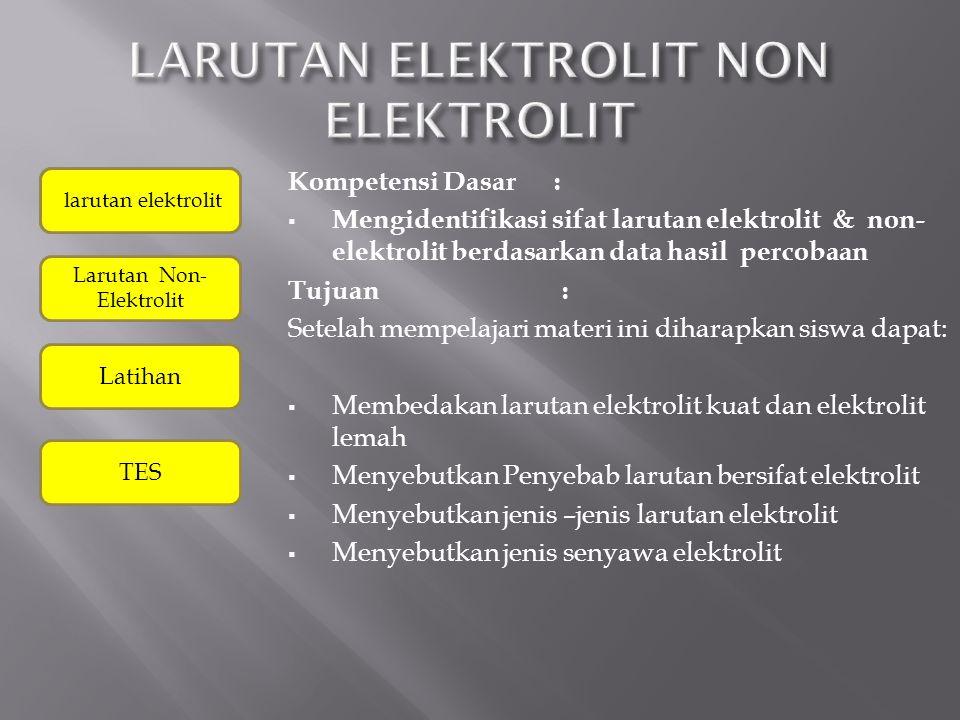 Larutan Elektrolit Non Elektrolit Ppt Download
