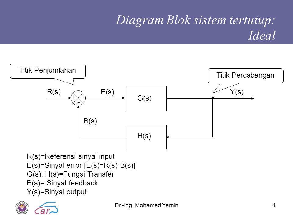 Pengantar teknik pengaturan ak lecture 5 diagram block ppt download 4 diagram blok ccuart Choice Image