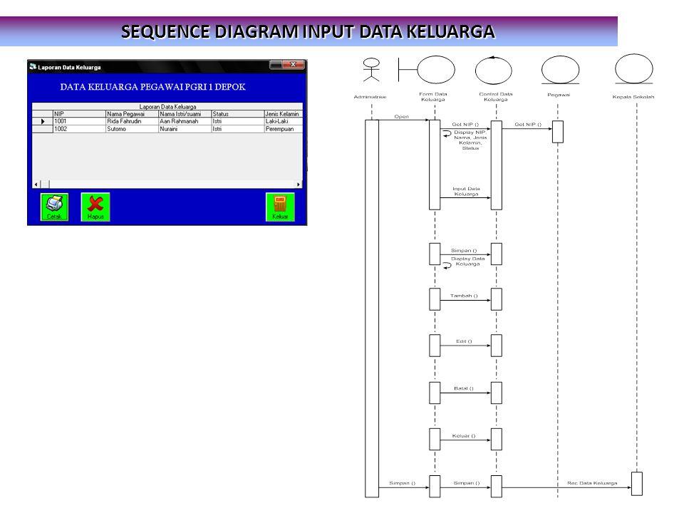 Perancangan sistem informasi ppt download 55 sequence ccuart Choice Image