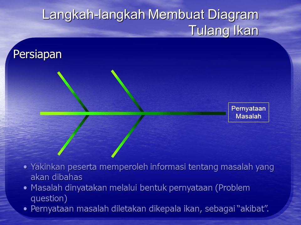 Teknik manajemenmanagement technique ppt download langkah langkah membuat diagram tulang ikan ccuart Image collections
