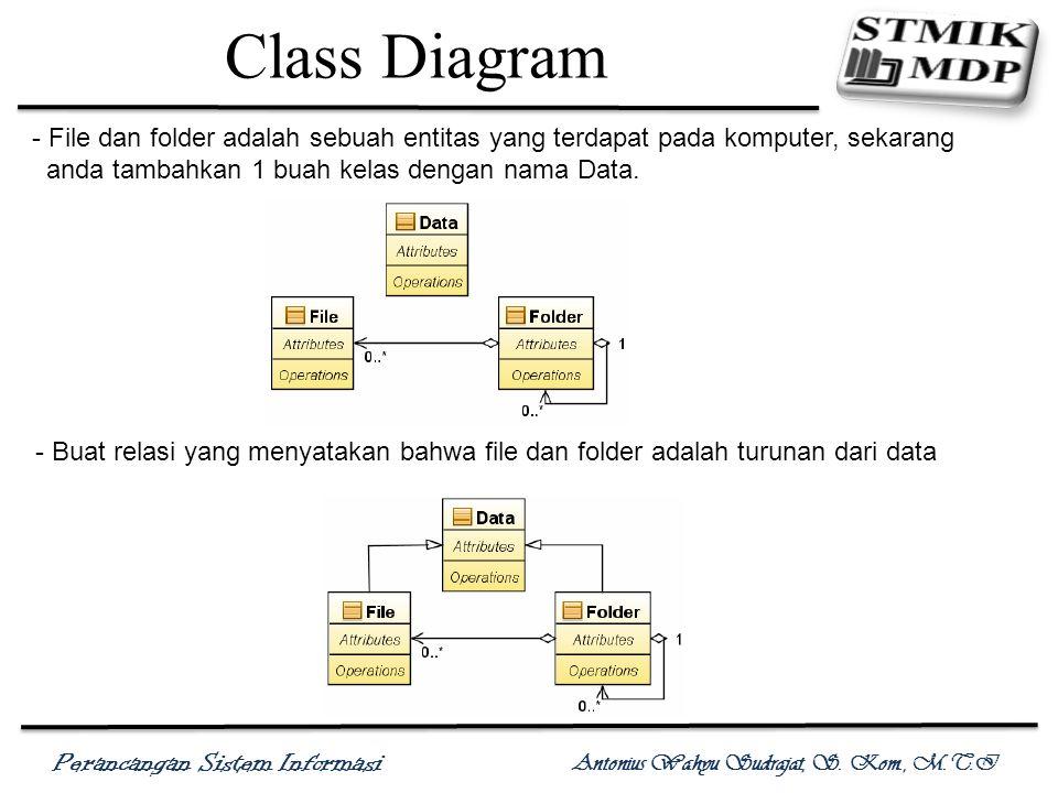 Perancangan sistem informasi ppt download 47 class ccuart Image collections