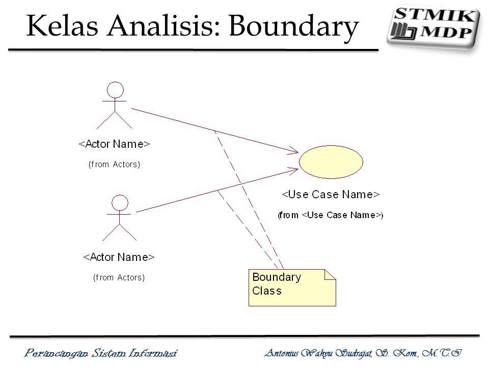 Perancangan sistem informasi ppt download 64 kelas analisis boundary ccuart Choice Image