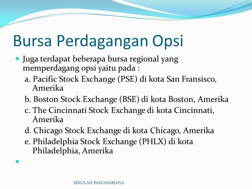 Perdagangan opsi di india dengan contoh contoh