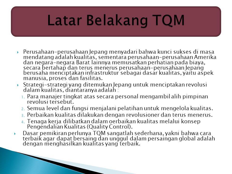 Total Quality Management Tqm Ppt Download