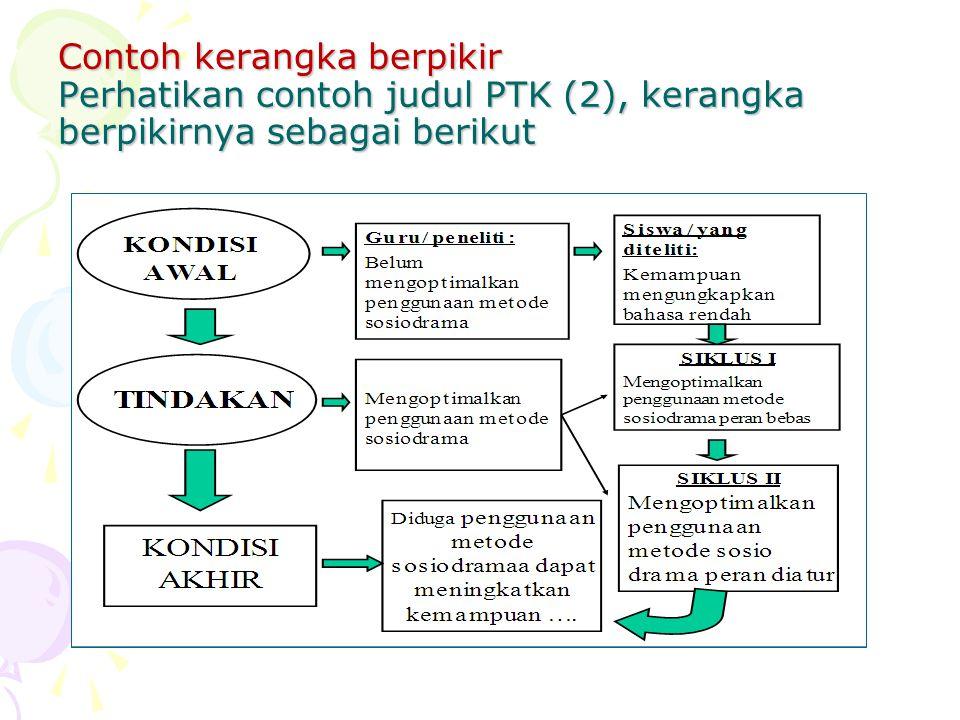 Universitas Muhammadiyah Surakarta Ppt Download