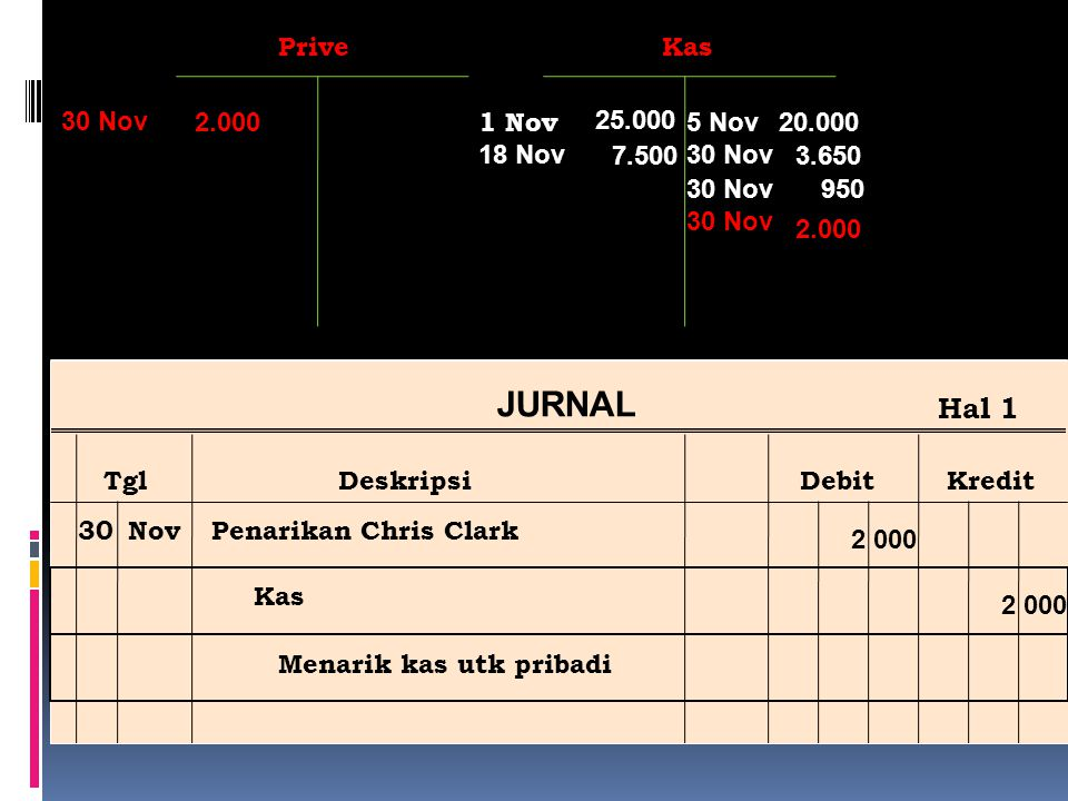 JURNAL Hal 1 Prive Nov Nov Kas Nov