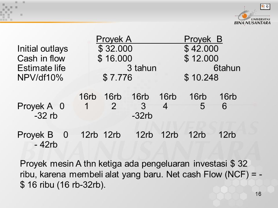 Proyek A Proyek B. Initial outlays $ $ Cash in flow $ $
