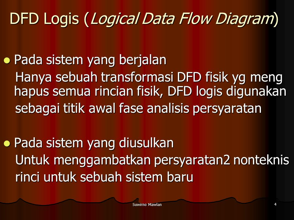 DFD Logis (Logical Data Flow Diagram)