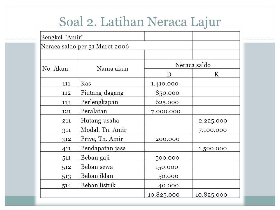 Soal 1 Latihan Neraca Lajur Ppt Download