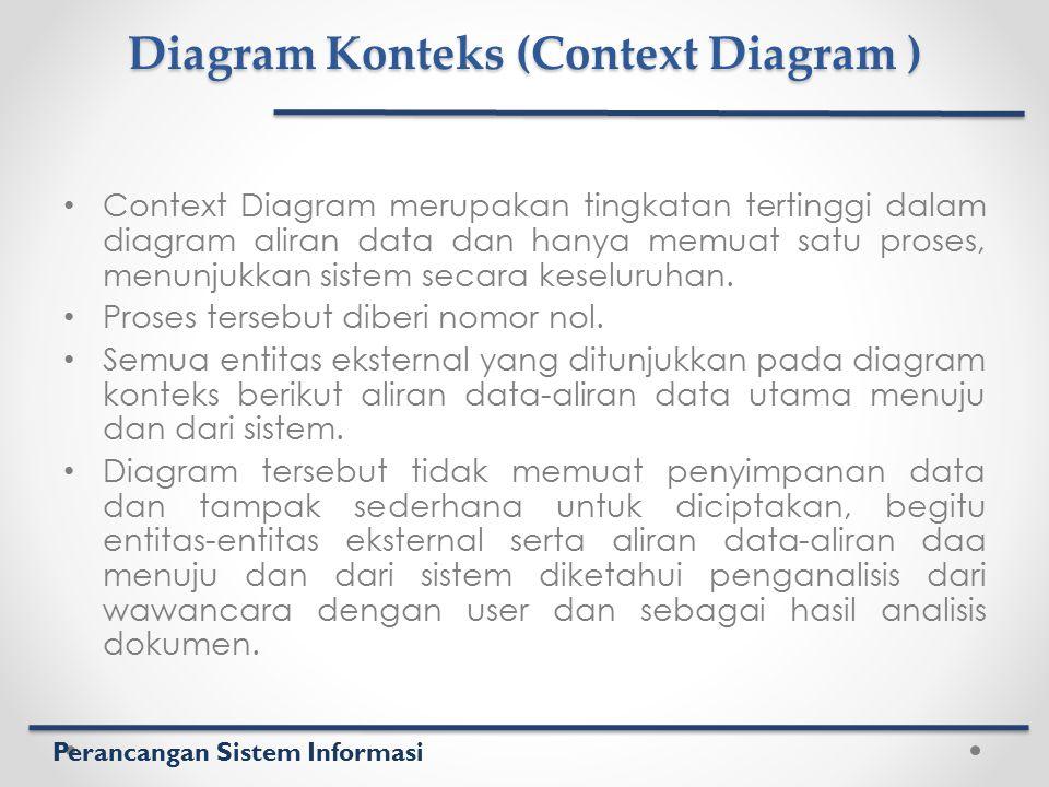 Pemodelan proses menggunakan data flow diagram dfd ppt download 36 diagram konteks ccuart Image collections
