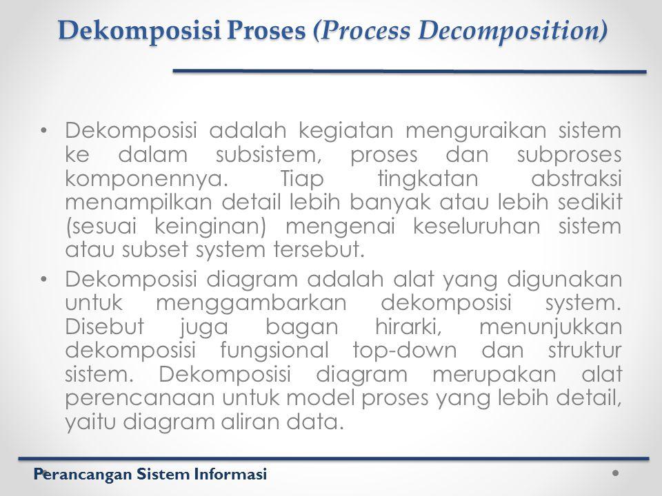 Pemodelan proses menggunakan data flow diagram dfd ppt download dekomposisi proses process decomposition ccuart Images