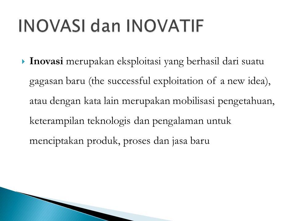 Efisien Efektif Optimal Inovasi Inovatif Kreatif Kompetitif Ppt Download