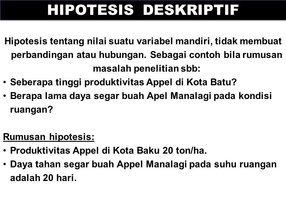 Hipotesis Uji Hipotesis Ppt Download