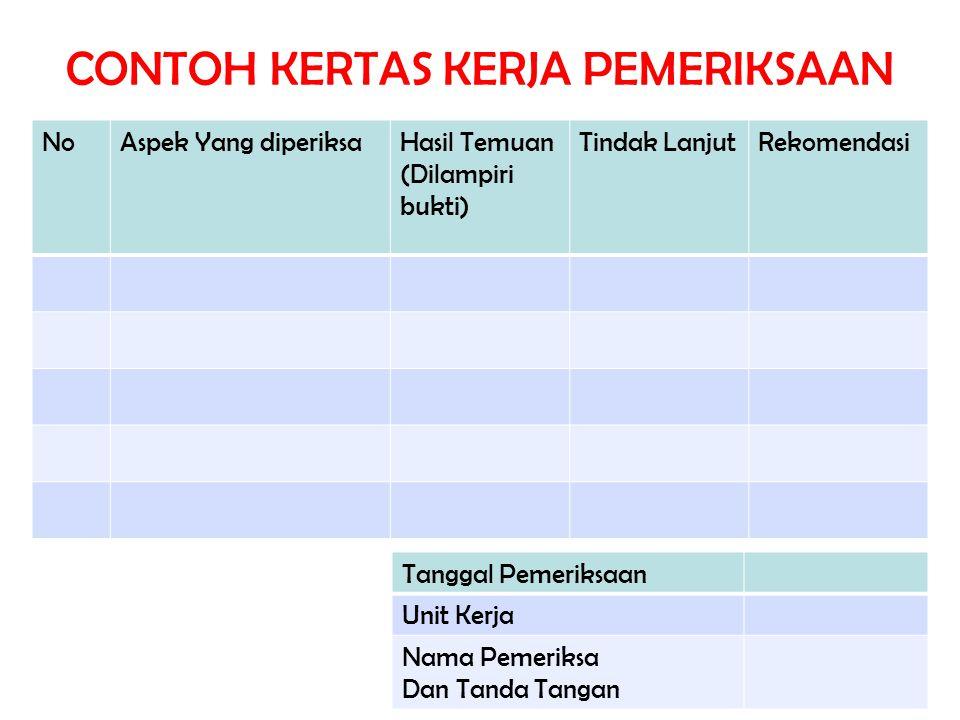 Internal Audit Pada Bpr Ppt Download