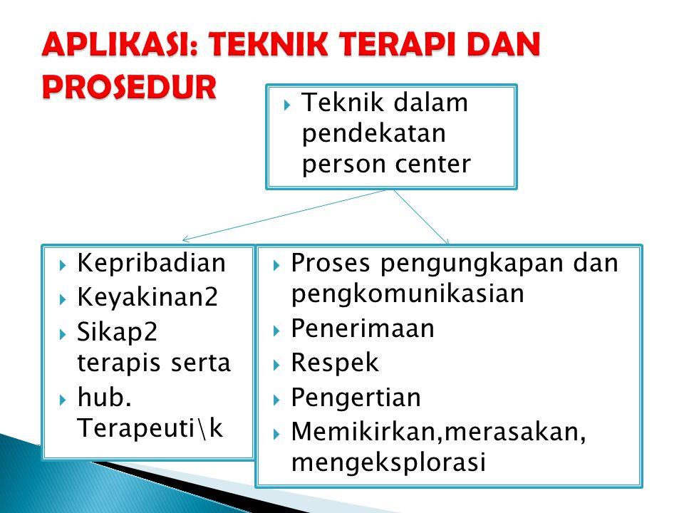 Pendekatan Person Center Ppt Download